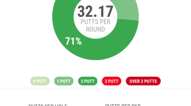 Do apps help average golfer?